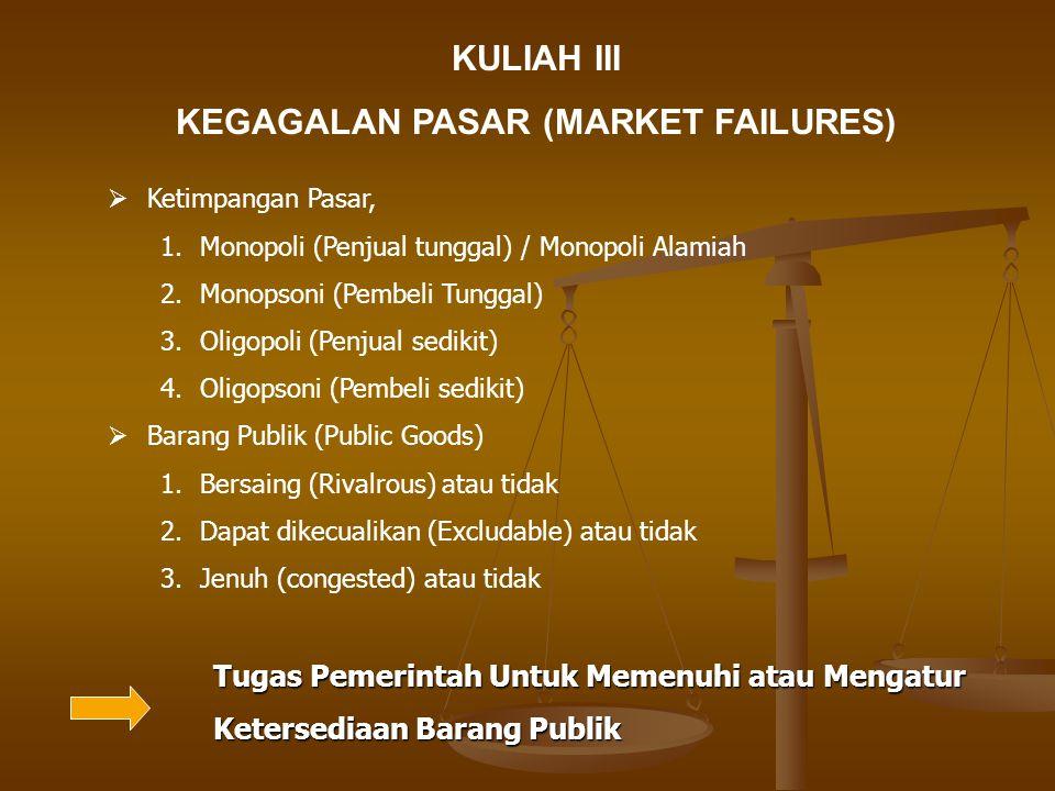 KEGAGALAN PASAR (MARKET FAILURES)