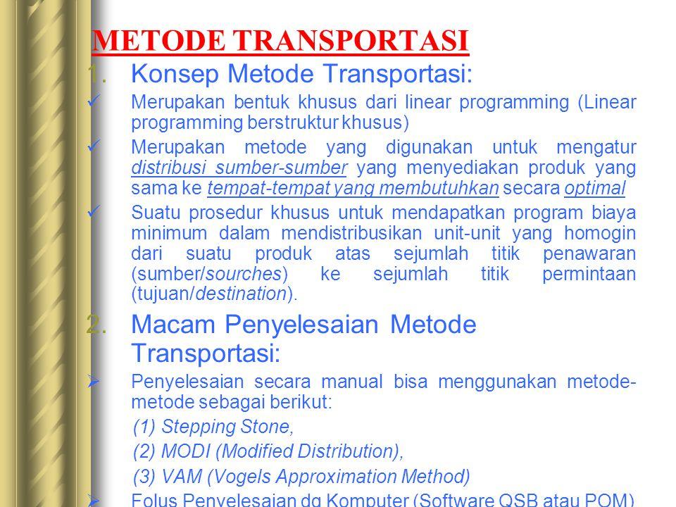 METODE TRANSPORTASI Konsep Metode Transportasi: