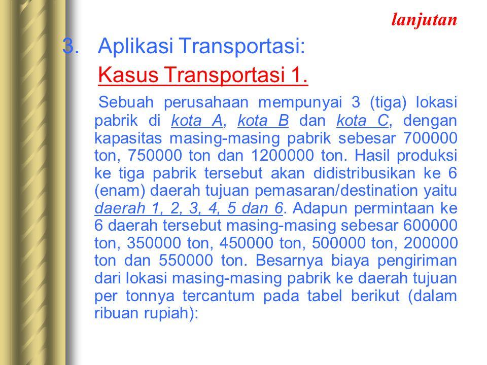 3. Aplikasi Transportasi: Kasus Transportasi 1.