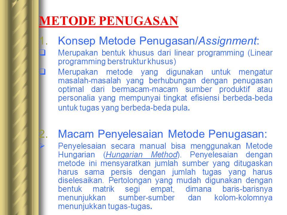 METODE PENUGASAN Konsep Metode Penugasan/Assignment: