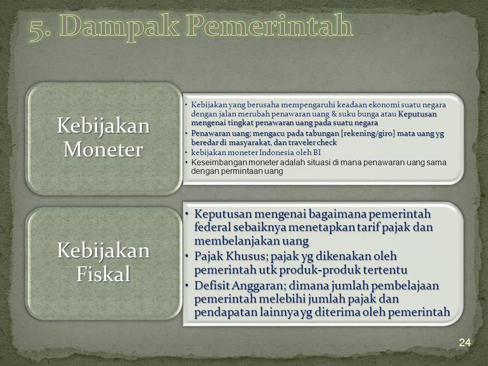 5. Dampak Pemerintah Kebijakan Moneter Kebijakan Fiskal