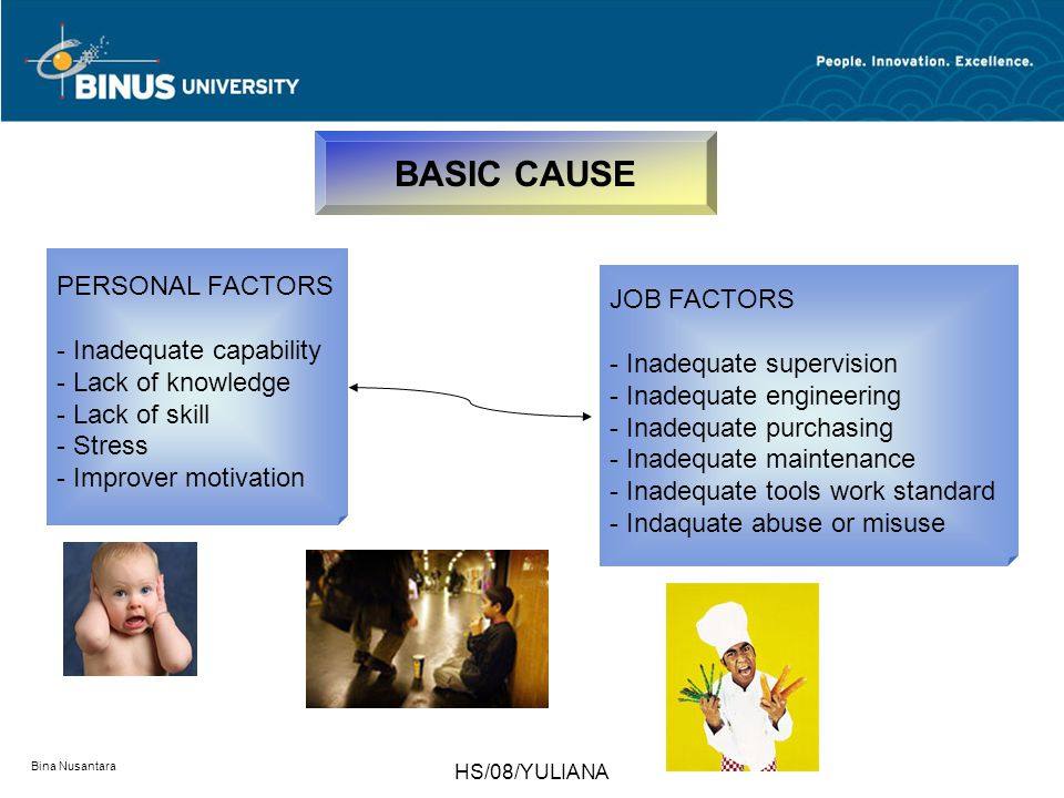 BASIC CAUSE PERSONAL FACTORS JOB FACTORS Inadequate capability