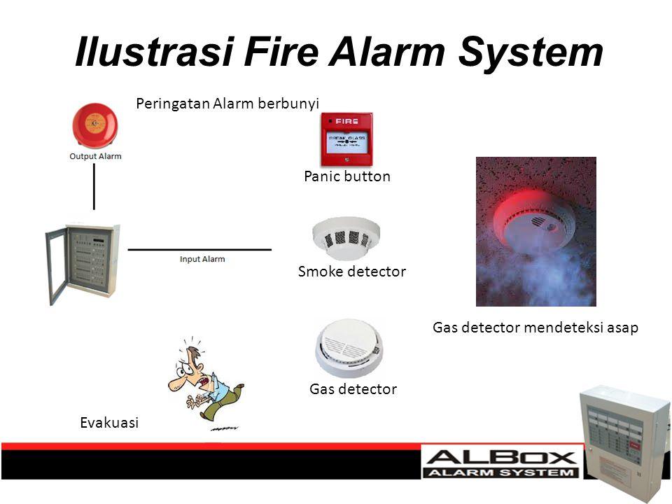 Ilustrasi Fire Alarm System