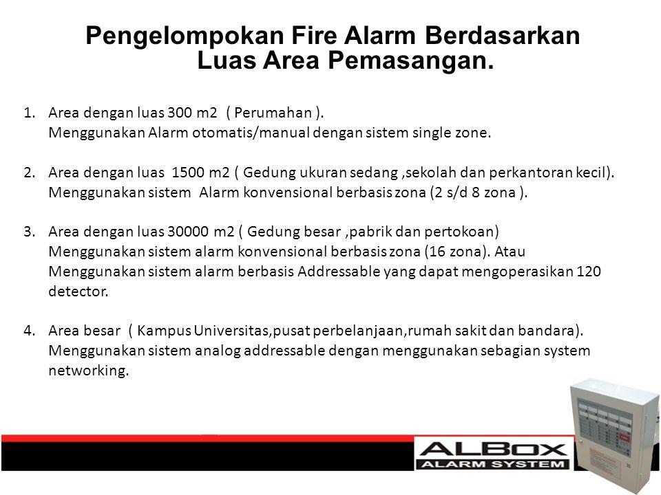 Pengelompokan Fire Alarm Berdasarkan Luas Area Pemasangan.