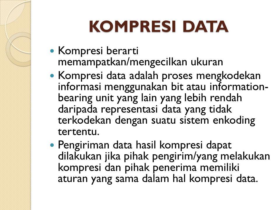 KOMPRESI DATA Kompresi berarti memampatkan/mengecilkan ukuran