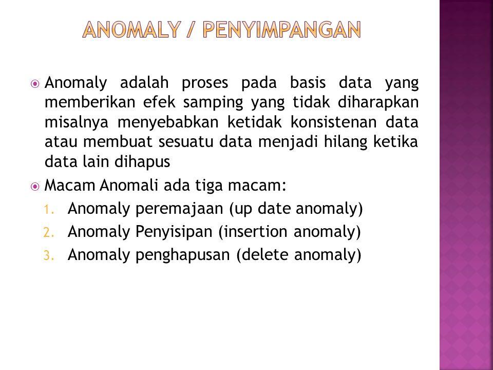ANOMALY / PENYIMPANGAN