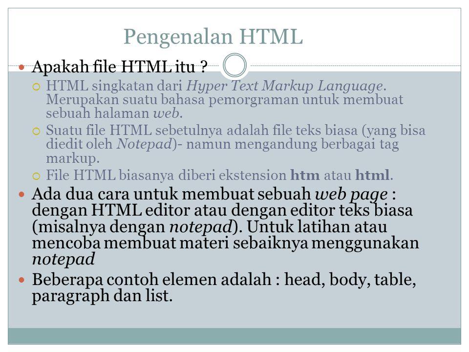 Pengenalan HTML Apakah file HTML itu