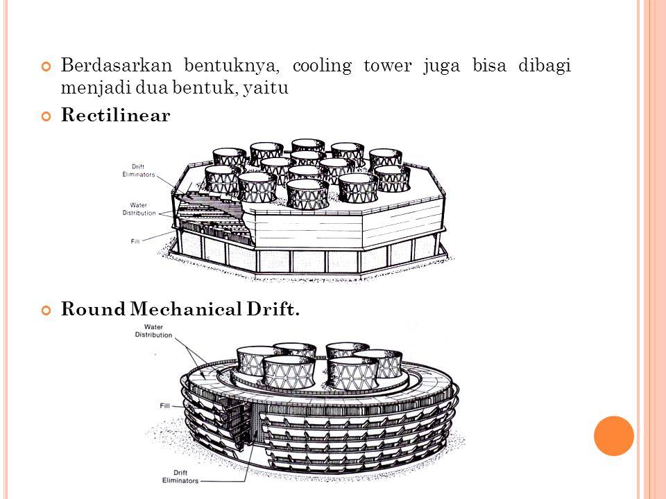 Berdasarkan bentuknya, cooling tower juga bisa dibagi menjadi dua bentuk, yaitu