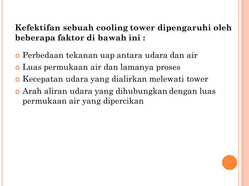 Kefektifan sebuah cooling tower dipengaruhi oleh beberapa faktor di bawah ini :