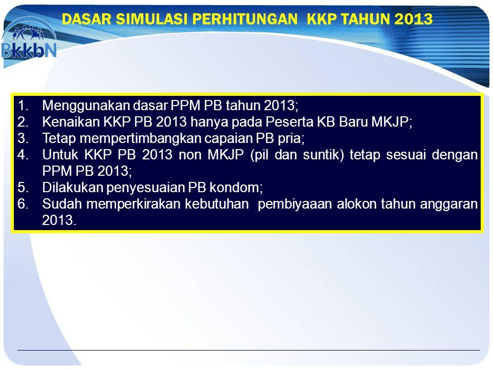 DASAR SIMULASI PERHITUNGAN KKP TAHUN 2013