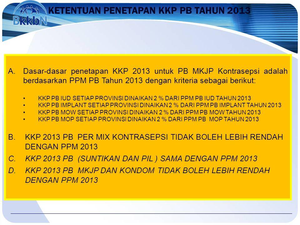 KETENTUAN PENETAPAN KKP PB TAHUN 2013