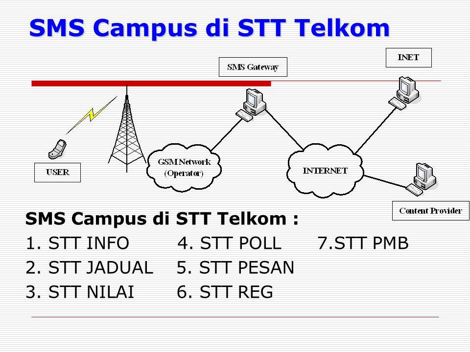 SMS Campus di STT Telkom