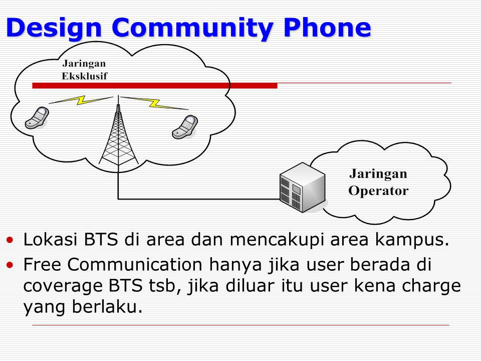 Design Community Phone