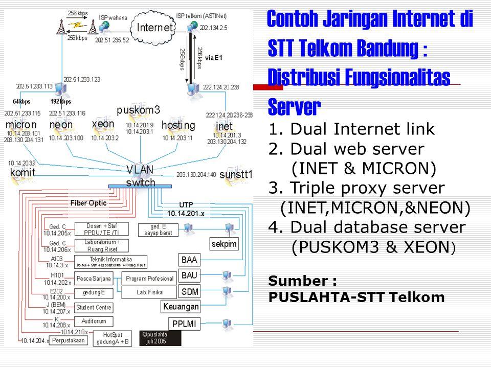 Contoh Jaringan Internet di STT Telkom Bandung : Distribusi Fungsionalitas Server 1.