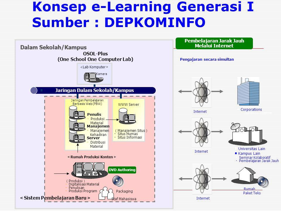 Konsep e-Learning Generasi I Sumber : DEPKOMINFO