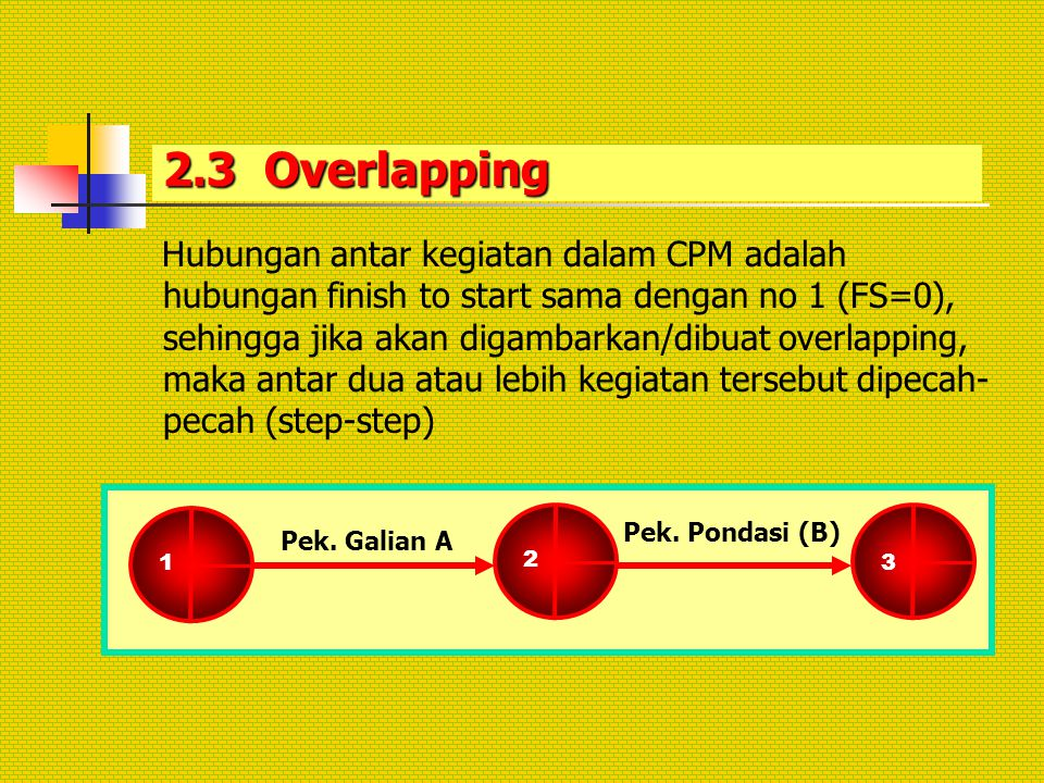2.3 Overlapping