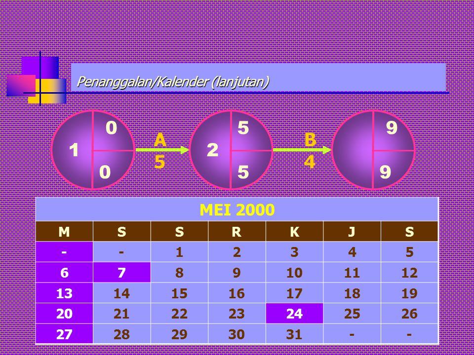 Penanggalan/Kalender (lanjutan)