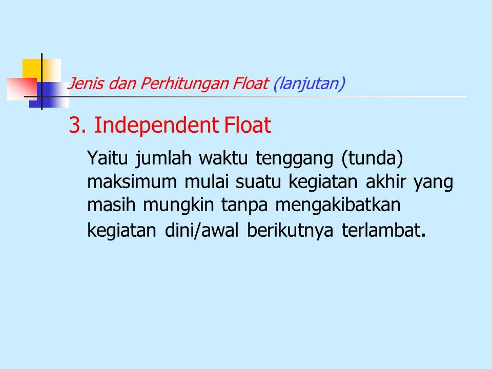 Jenis dan Perhitungan Float (lanjutan)