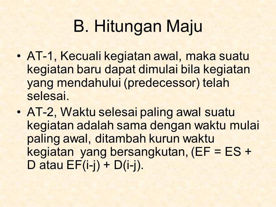 B. Hitungan Maju AT-1, Kecuali kegiatan awal, maka suatu kegiatan baru dapat dimulai bila kegiatan yang mendahului (predecessor) telah selesai.