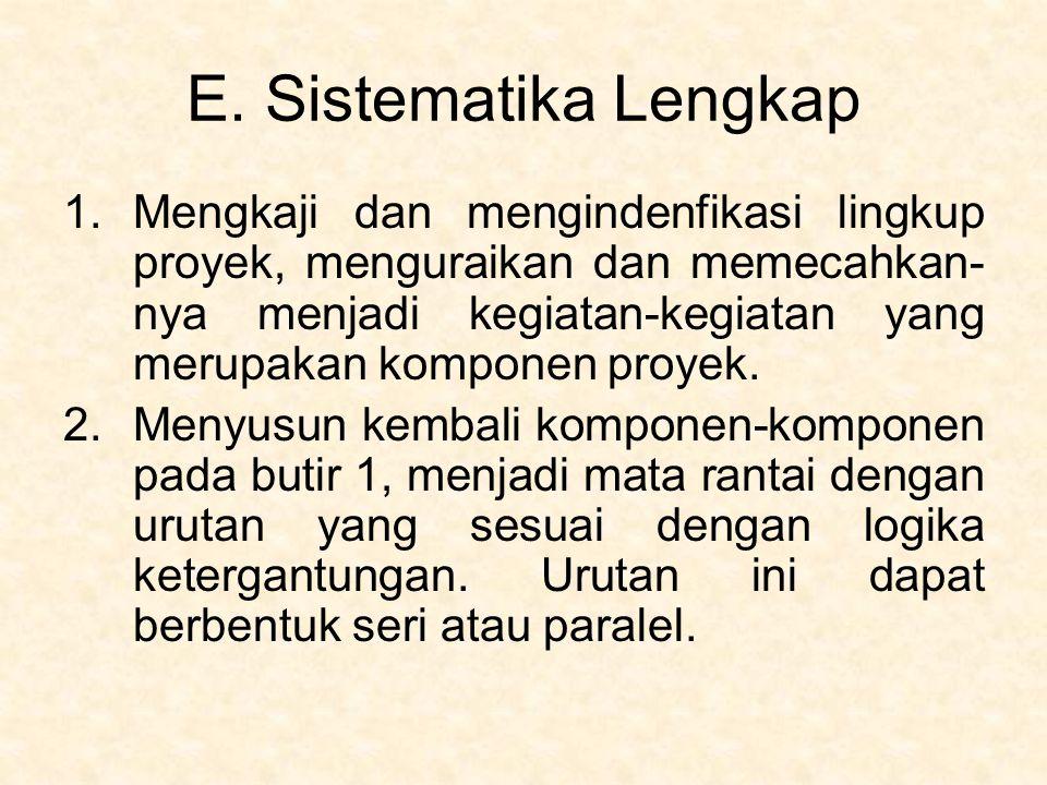 E. Sistematika Lengkap
