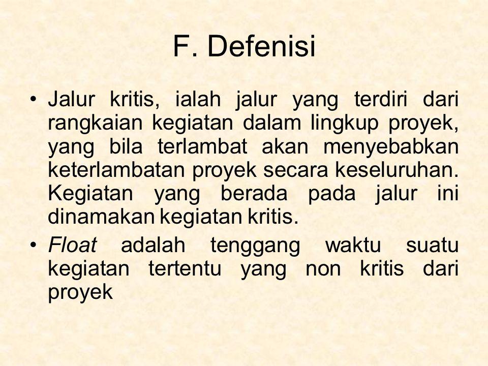F. Defenisi
