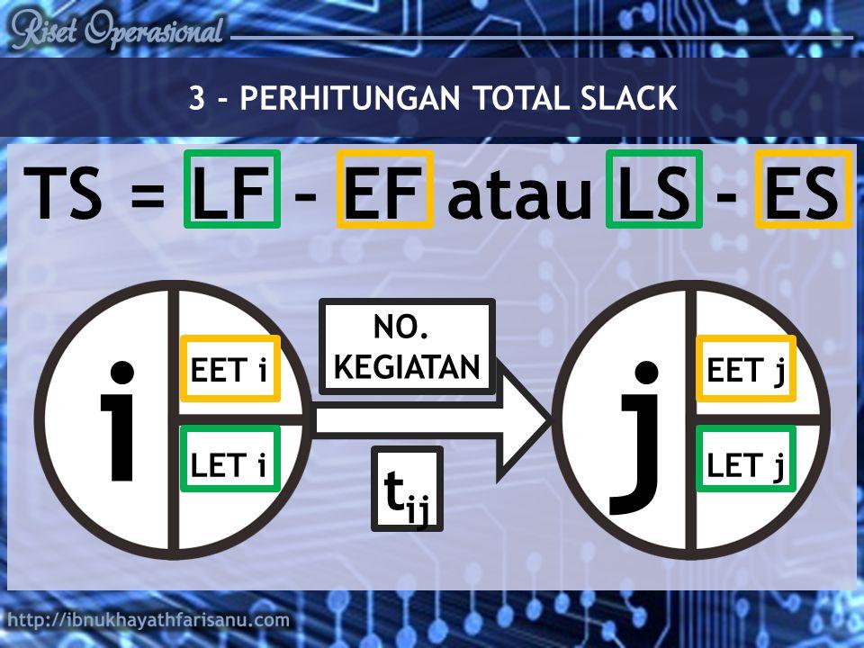 3 - PERHITUNGAN TOTAL SLACK