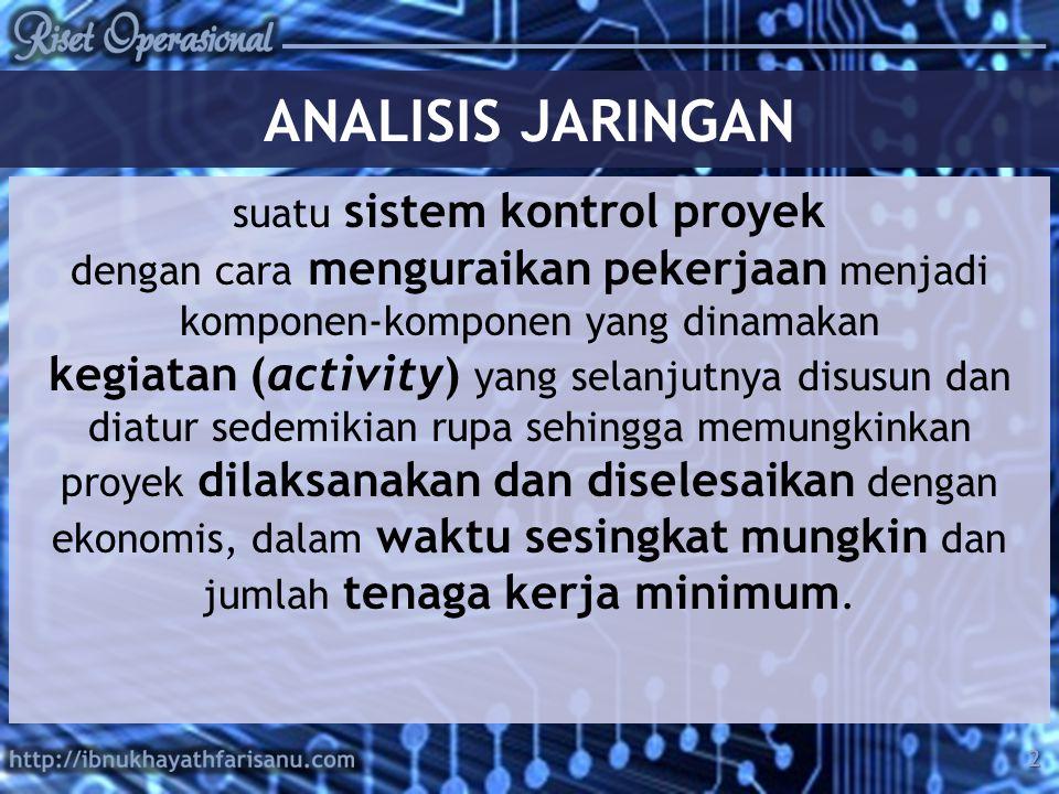 suatu sistem kontrol proyek