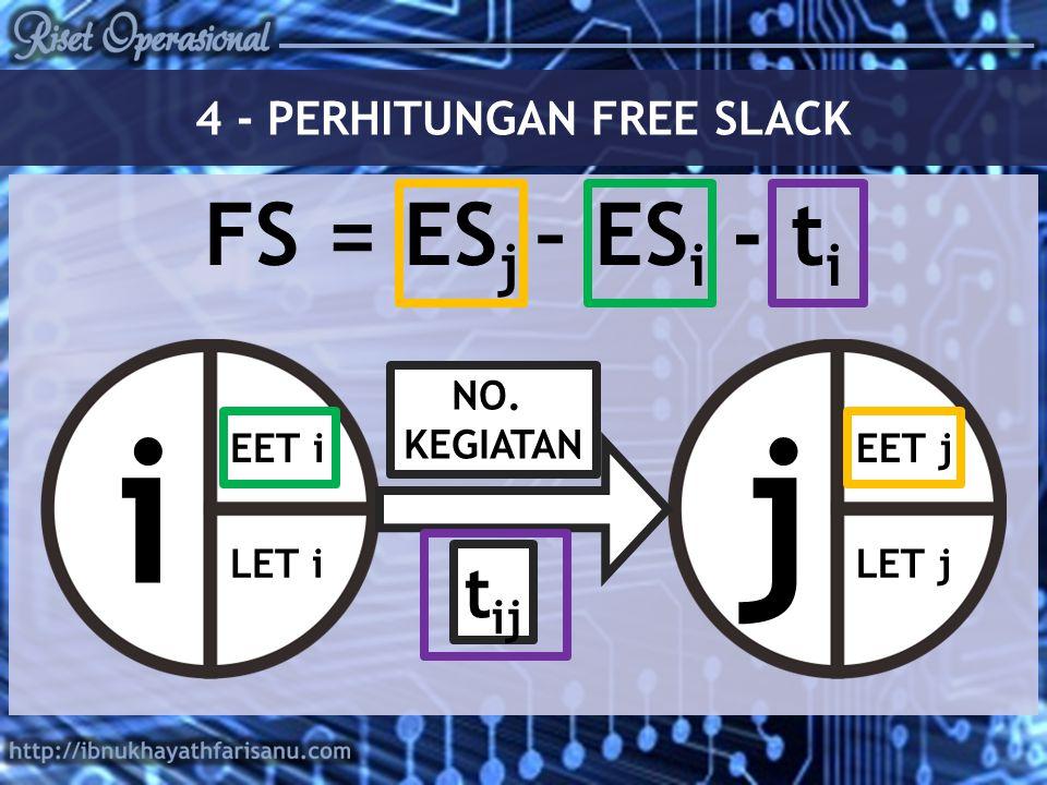 4 - PERHITUNGAN FREE SLACK