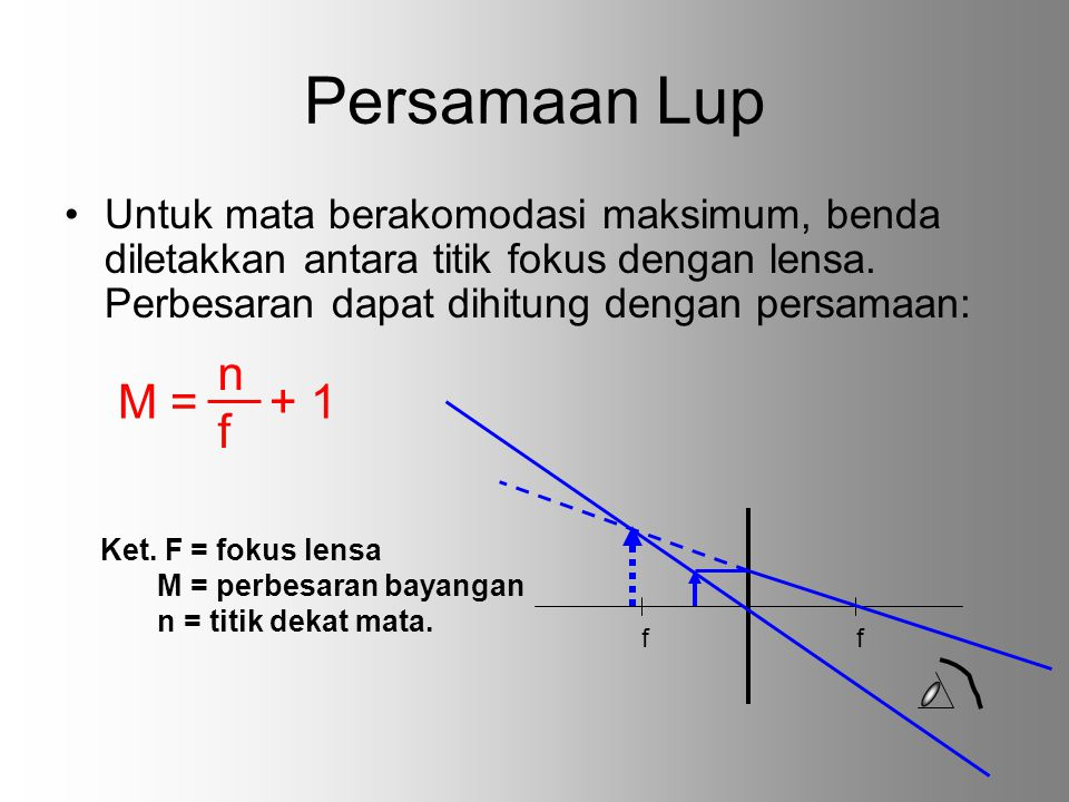 Persamaan Lup Untuk mata berakomodasi maksimum, benda diletakkan antara titik fokus dengan lensa. Perbesaran dapat dihitung dengan persamaan: