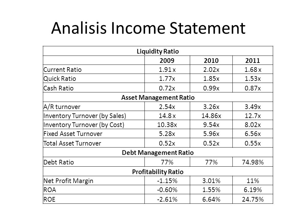 Analisis Income Statement