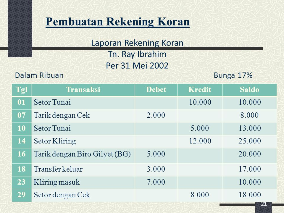 Pembuatan Rekening Koran