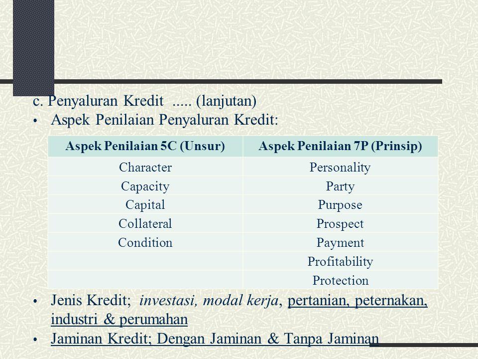 Aspek Penilaian 5C (Unsur) Aspek Penilaian 7P (Prinsip)