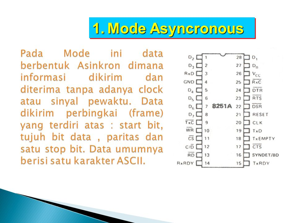 Mode Asyncronous