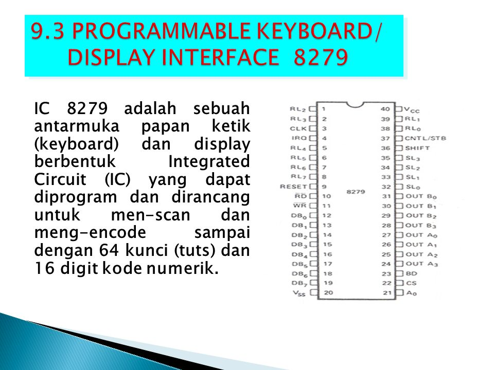 9.3 PROGRAMMABLE KEYBOARD/ DISPLAY INTERFACE 8279