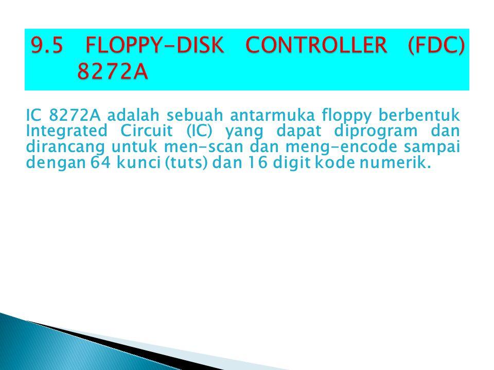 9.5 FLOPPY-DISK CONTROLLER (FDC) 8272A