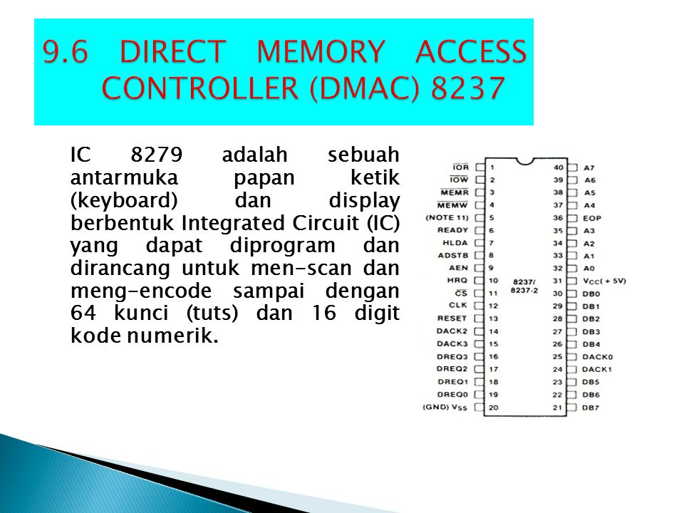9.6 DIRECT MEMORY ACCESS CONTROLLER (DMAC) 8237