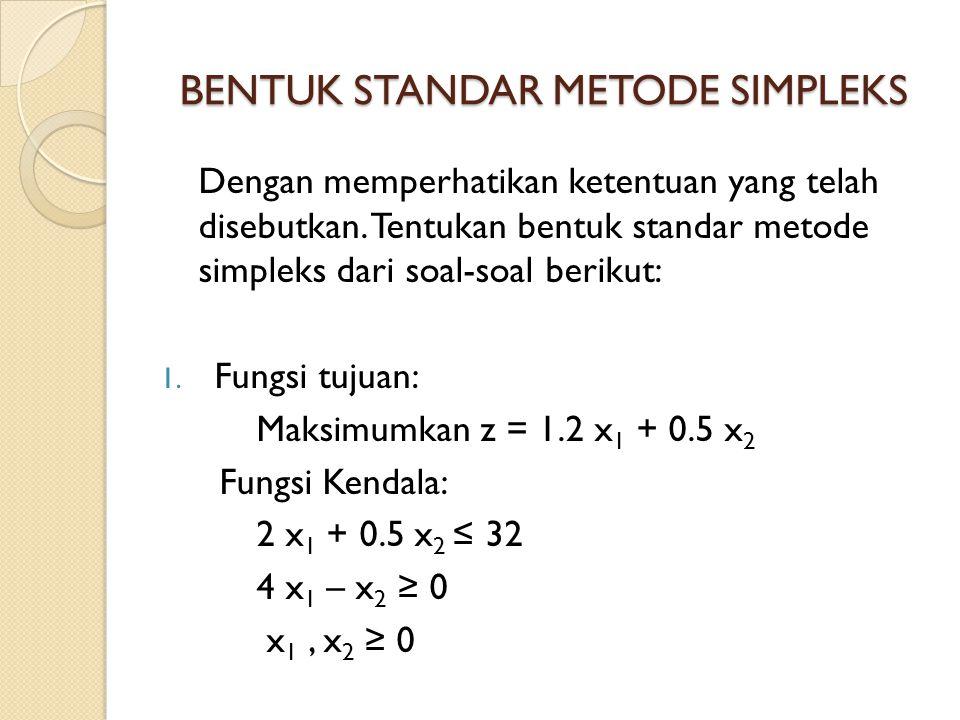 BENTUK STANDAR METODE SIMPLEKS