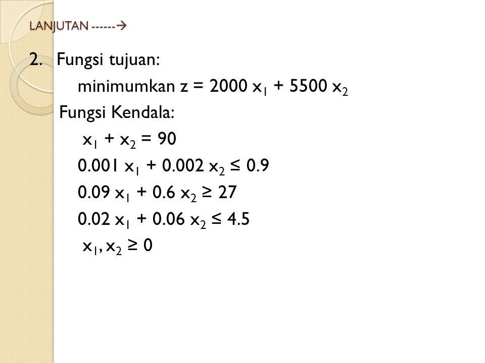 2. Fungsi tujuan: minimumkan z = 2000 x1 + 5500 x2 Fungsi Kendala: