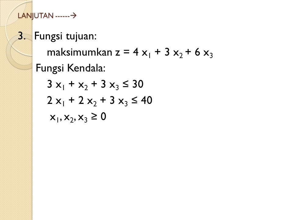 3. Fungsi tujuan: maksimumkan z = 4 x1 + 3 x2 + 6 x3 Fungsi Kendala: