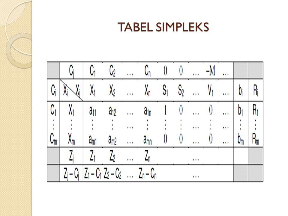 TABEL SIMPLEKS