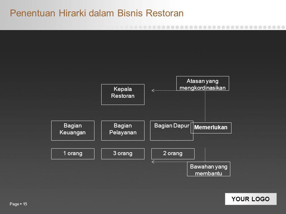 Penentuan Hirarki dalam Bisnis Restoran