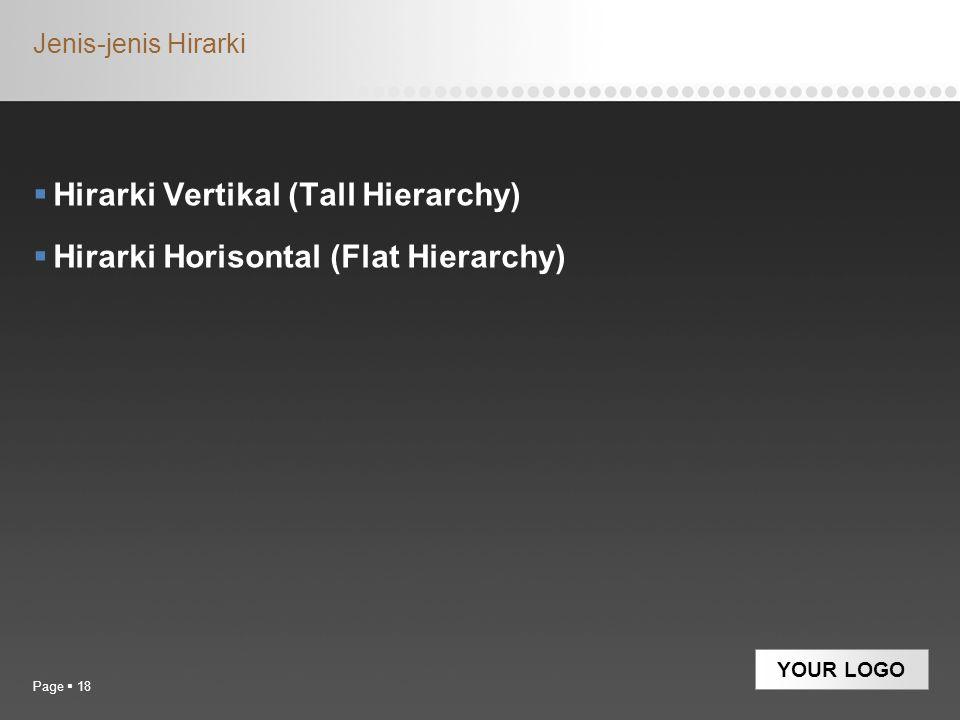 Hirarki Vertikal (Tall Hierarchy) Hirarki Horisontal (Flat Hierarchy)