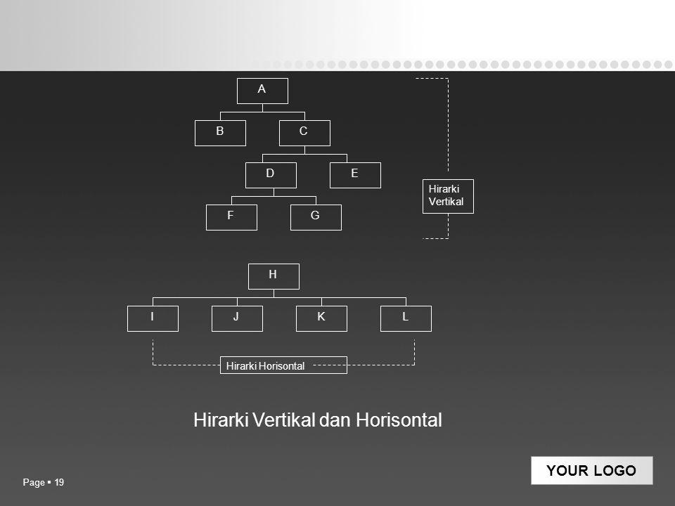 Hirarki Vertikal dan Horisontal