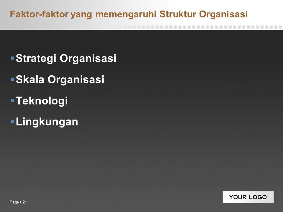 Faktor-faktor yang memengaruhi Struktur Organisasi