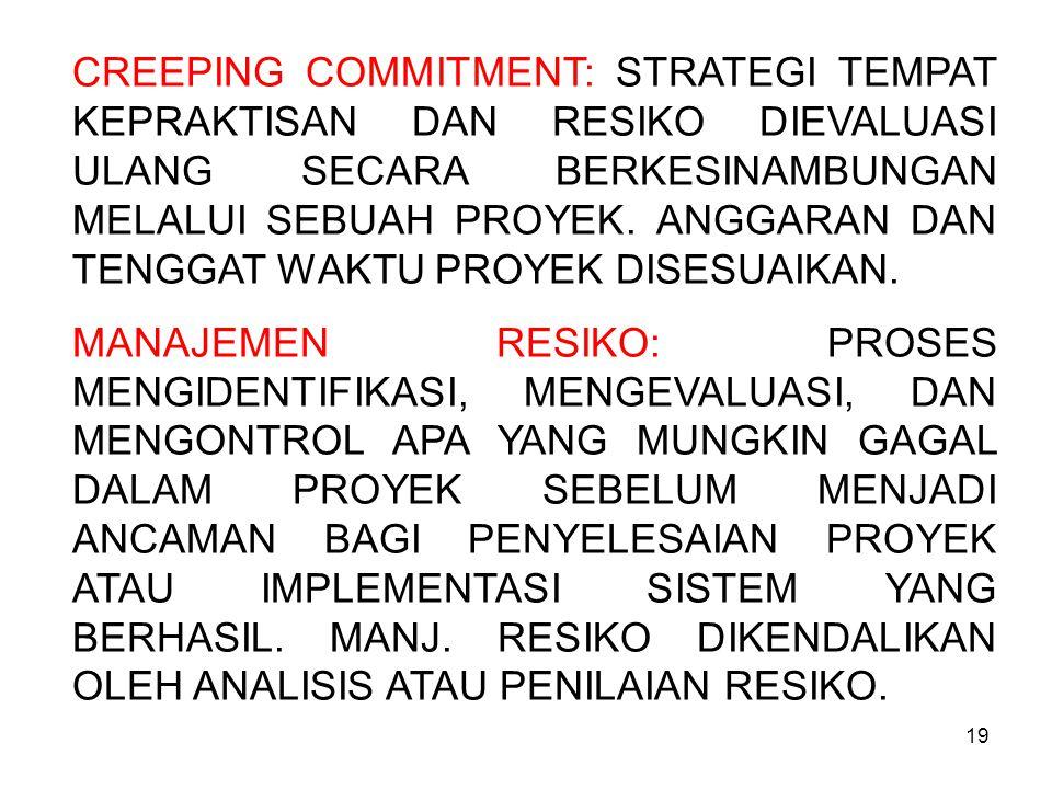 CREEPING COMMITMENT: STRATEGI TEMPAT KEPRAKTISAN DAN RESIKO DIEVALUASI ULANG SECARA BERKESINAMBUNGAN MELALUI SEBUAH PROYEK. ANGGARAN DAN TENGGAT WAKTU PROYEK DISESUAIKAN.