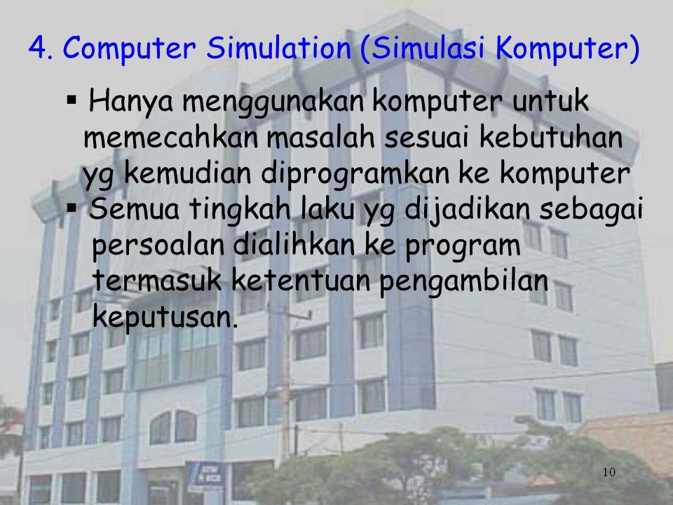 4. Computer Simulation (Simulasi Komputer)