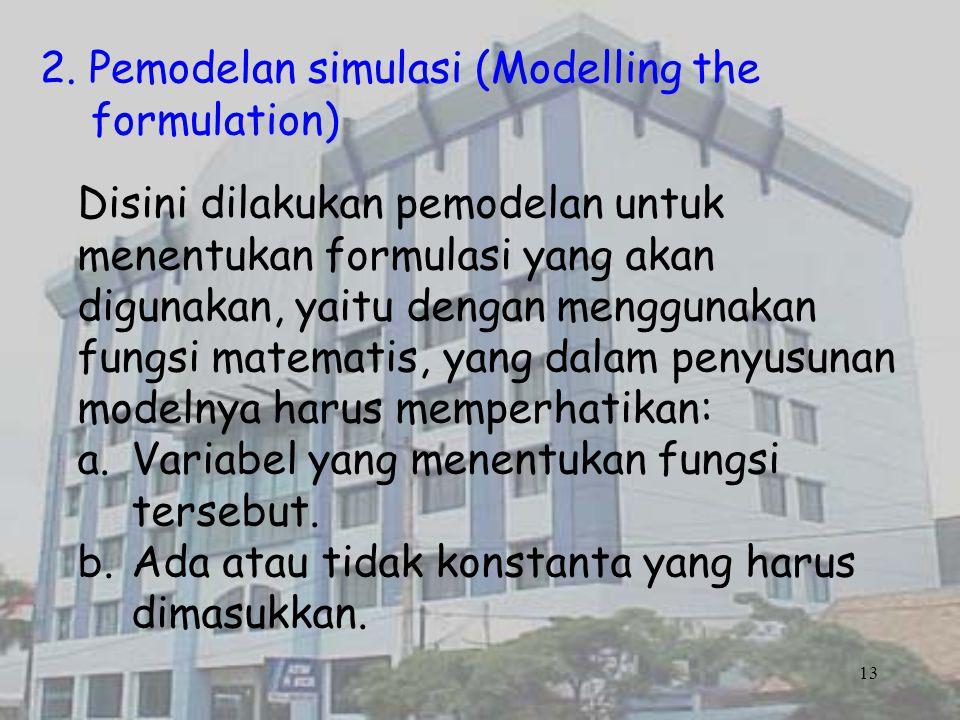 2. Pemodelan simulasi (Modelling the