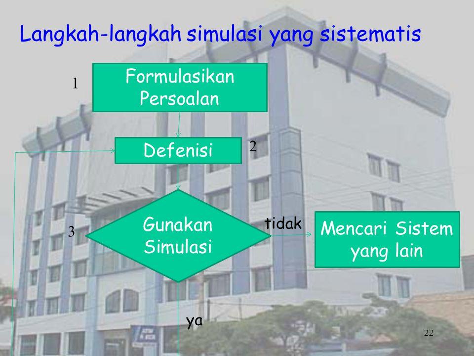 Langkah-langkah simulasi yang sistematis