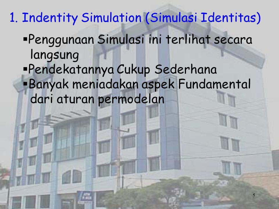 1. Indentity Simulation (Simulasi Identitas)