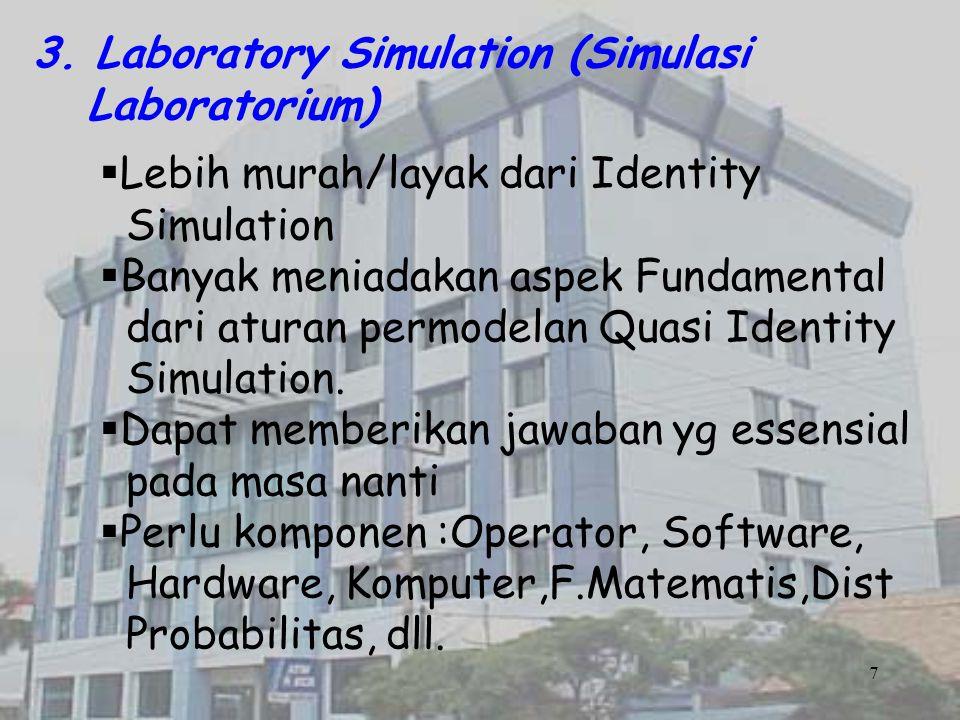 3. Laboratory Simulation (Simulasi